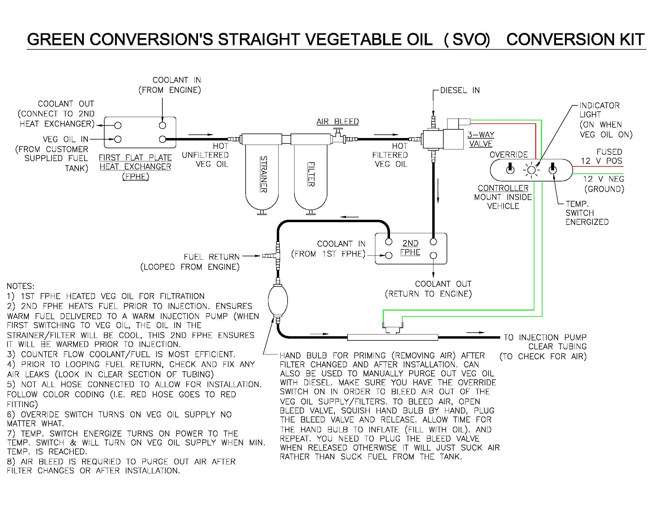 installation schematic?height=309&width=400 waste vegetable oil conversions www greenconversion net Basic Electrical Wiring Diagrams at fashall.co